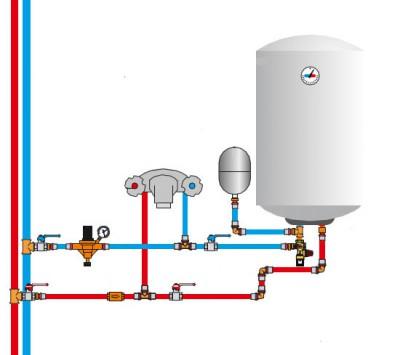 схема подключения водогрея бойлер