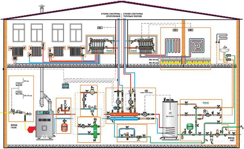 монтаже системы отопления